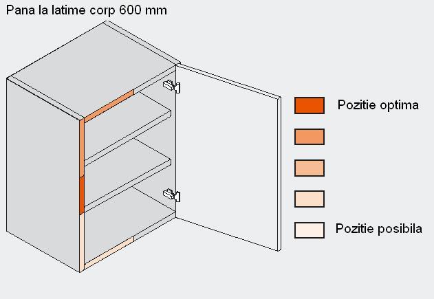 Pozitie de montare  Blumotion 970.1002