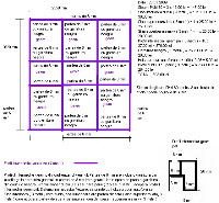Sistem PKM 80
